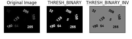 THRESH_BINARY_INV
