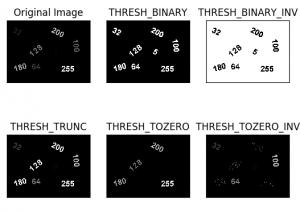 THRESH_TOZERO_INV