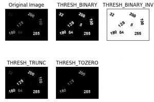 THRESH_TOZERO